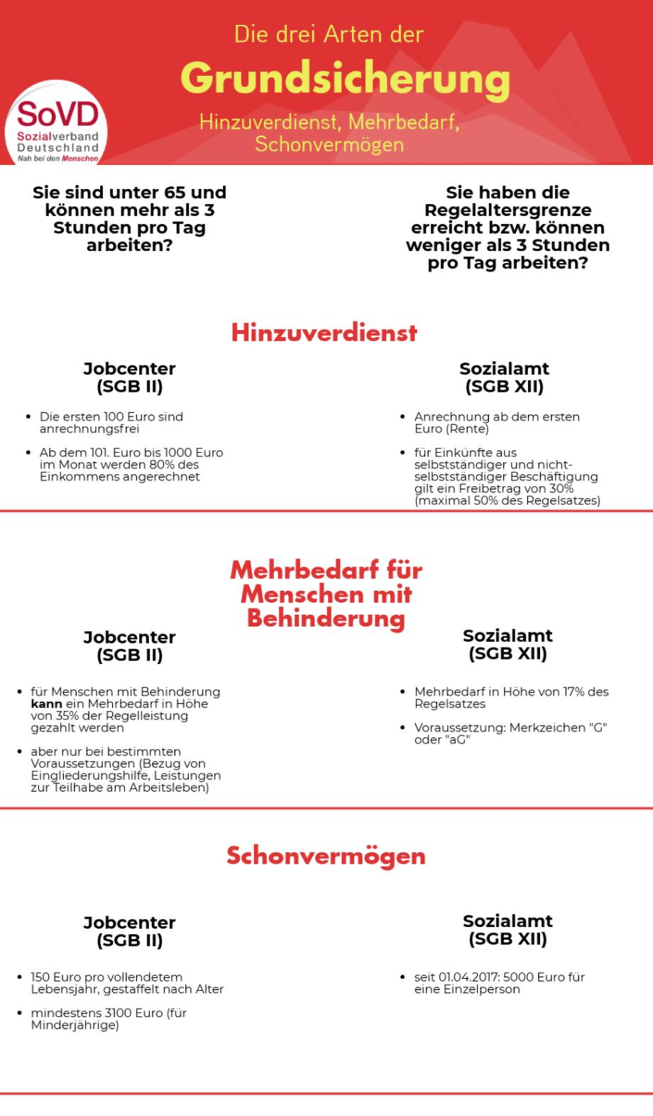 Landeshauptstadt Dresden Pdf Free Download 10